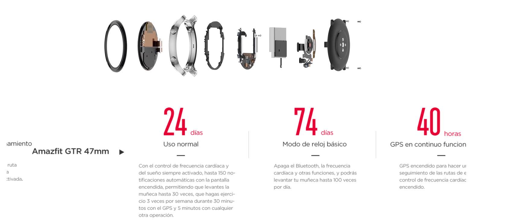 Smartwatch Amazfit GTR (1)